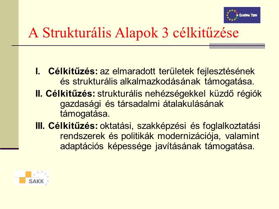 A Strukturális Alapok 3 célkitűzése