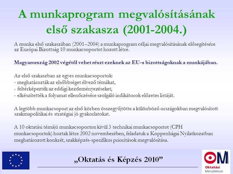 A munkaprogram megvalósításának első szakasza (2001-2004.)