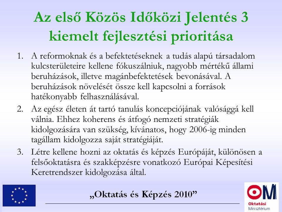 Az első Közös Időközi Jelentés 3 kiemelt fejlesztési prioritása