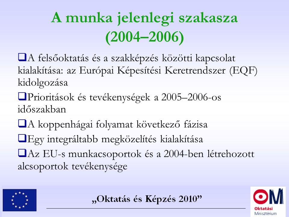 A munka jelenlegi szakasza (2004–2006)