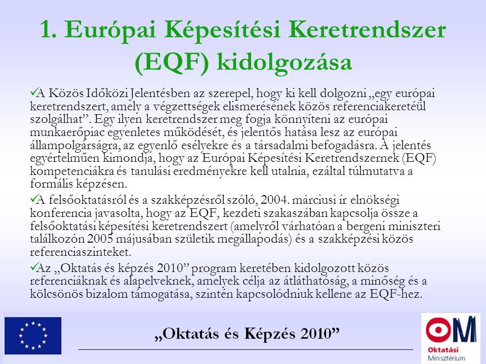1. Európai Képesítési Keretrendszer (EQF) kidolgozása