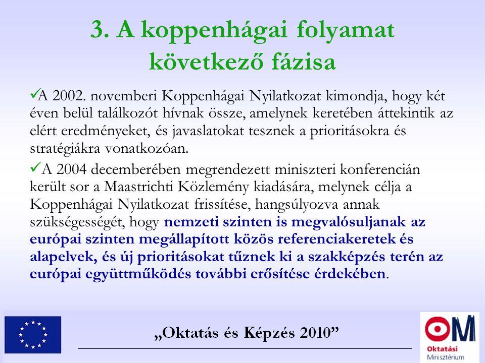 3. A koppenhágai folyamat következő fázisa