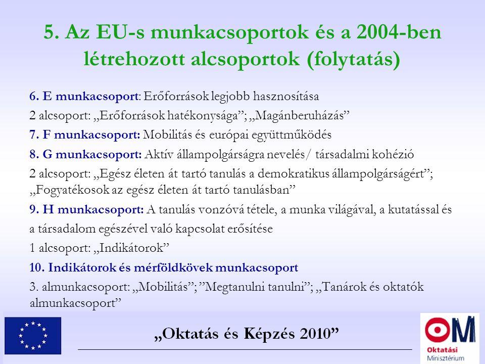 5. Az EU-s munkacsoportok és a 2004-ben létrehozott alcsoportok (folytatás)