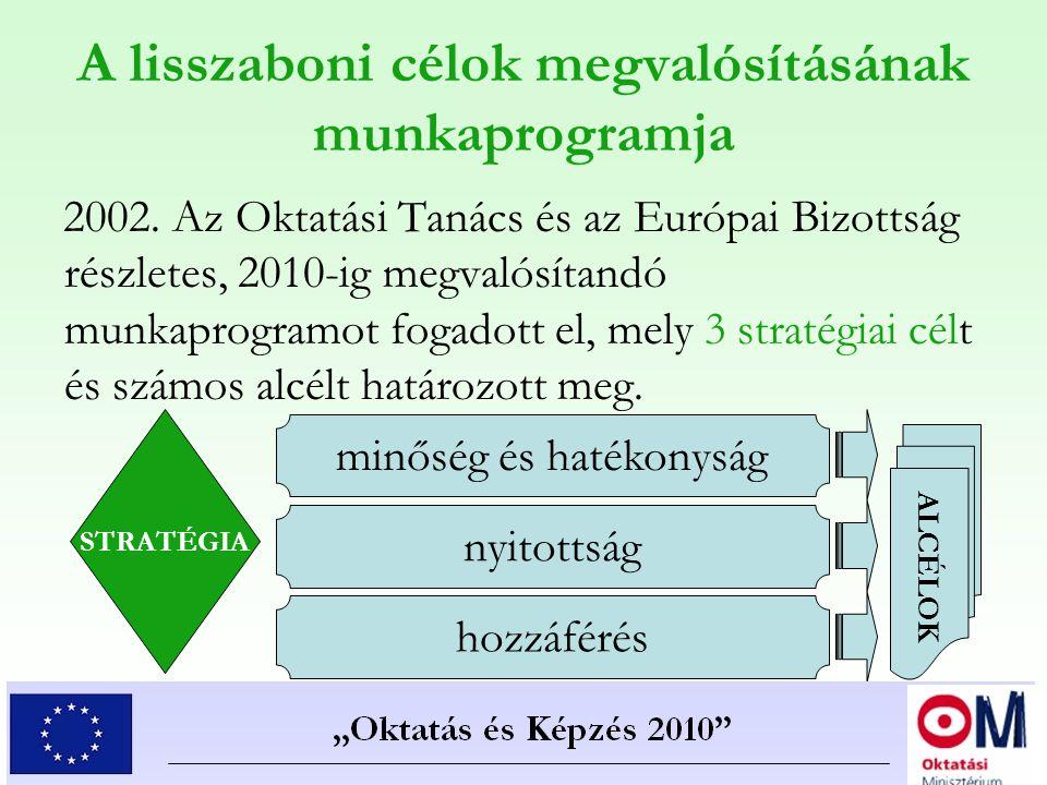 A lisszaboni célok megvalósításának munkaprogramja