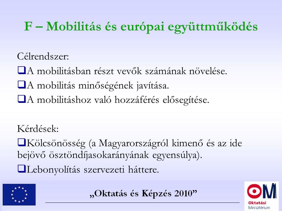 F – Mobilitás és európai együttműködés
