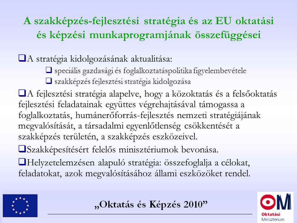 A szakképzés-fejlesztési stratégia és az EU oktatási és képzési munkaprogramjának összefüggései