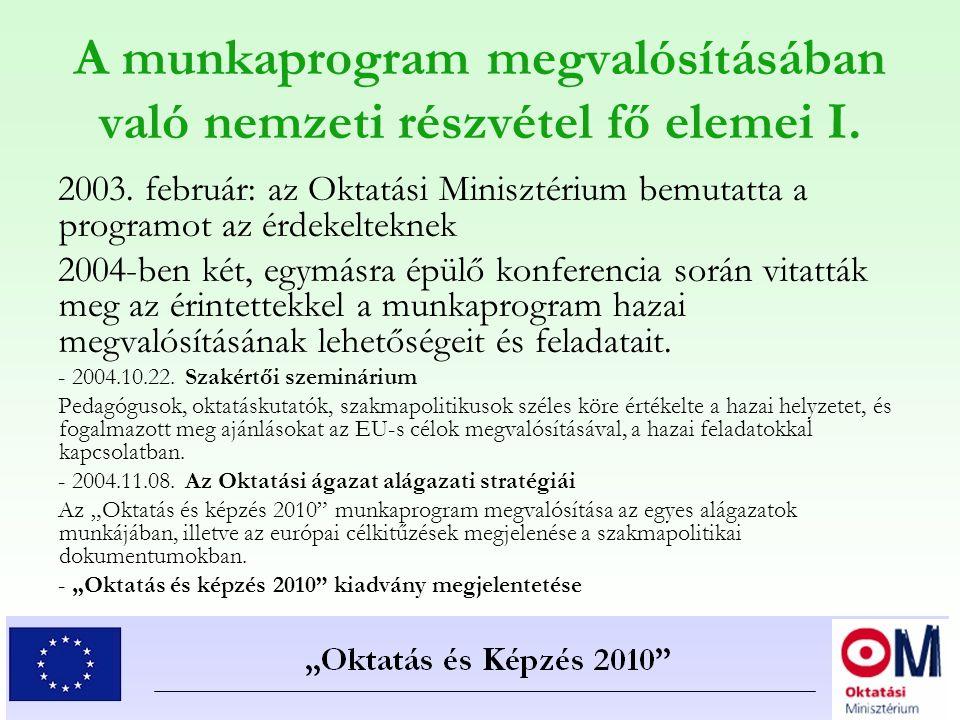 A munkaprogram megvalósításában való nemzeti részvétel fő elemei I.