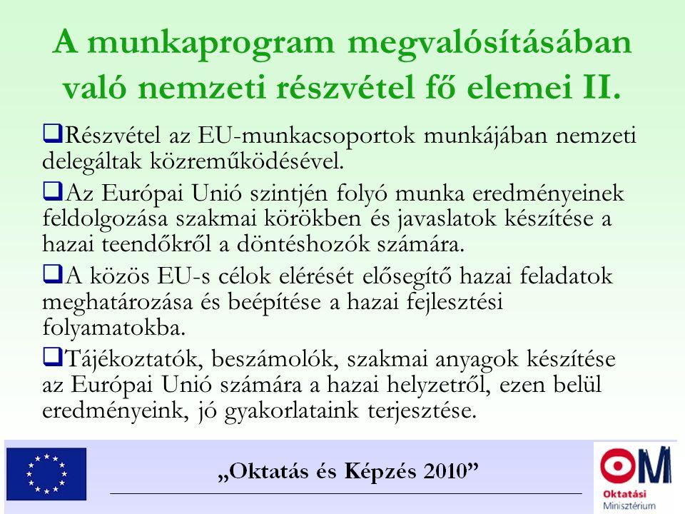 A munkaprogram megvalósításában való nemzeti részvétel fő elemei II.