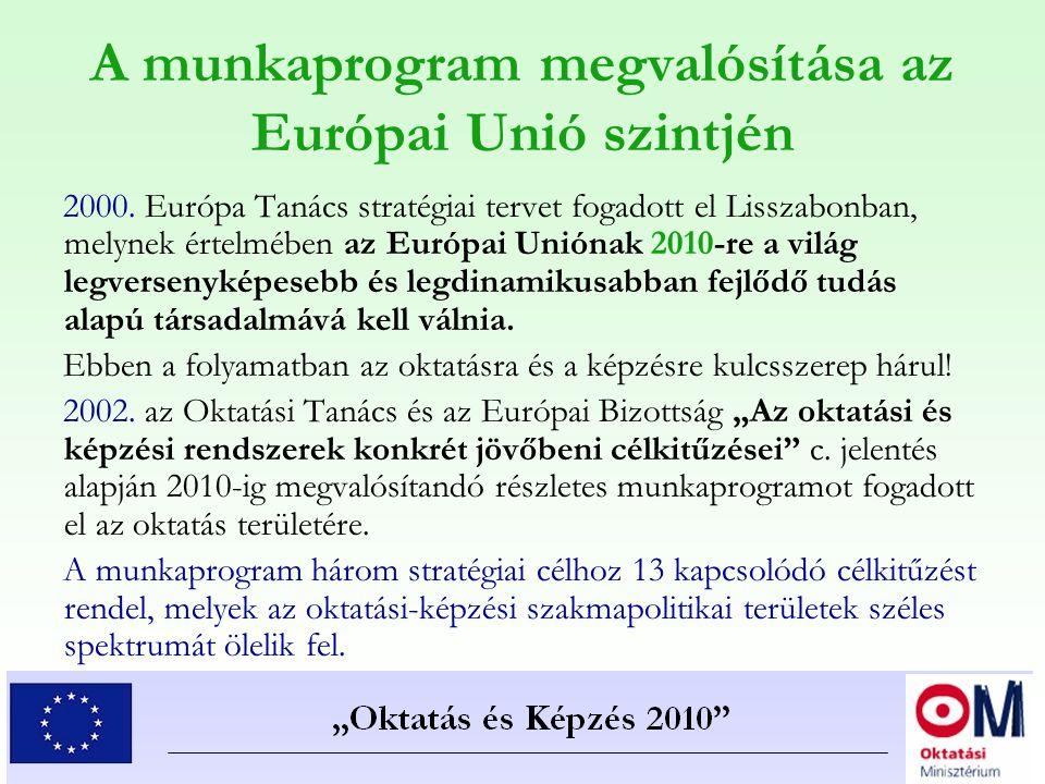 A munkaprogram megvalósítása az Európai Unió szintjén