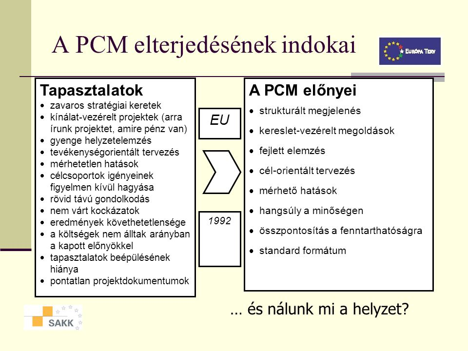 A PCM elterjedésének indokai