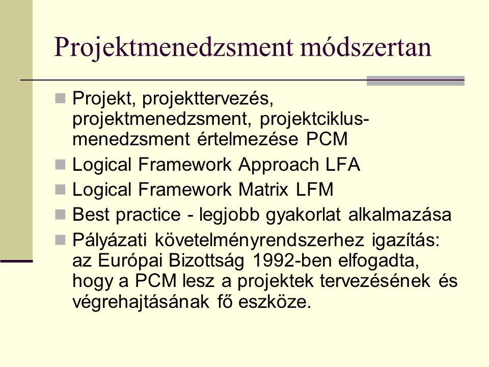 Projektmenedzsment módszertan