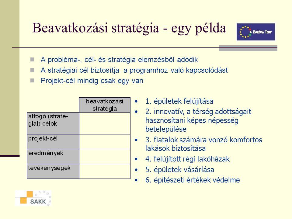 Beavatkozási stratégia - egy példa
