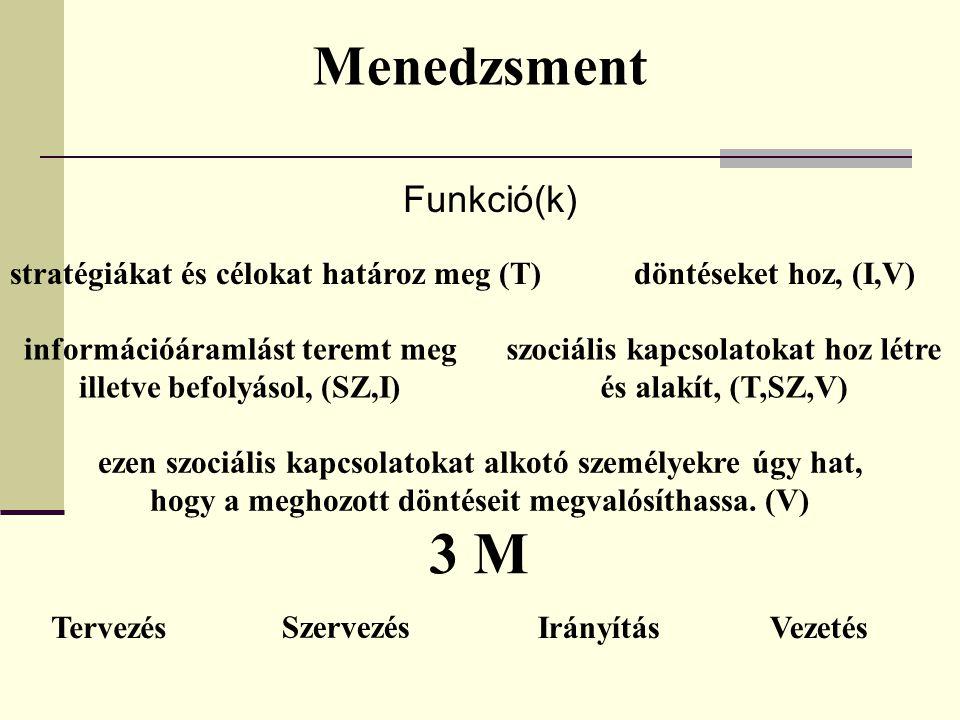 3 M Menedzsment Funkció(k) stratégiákat és célokat határoz meg (T)