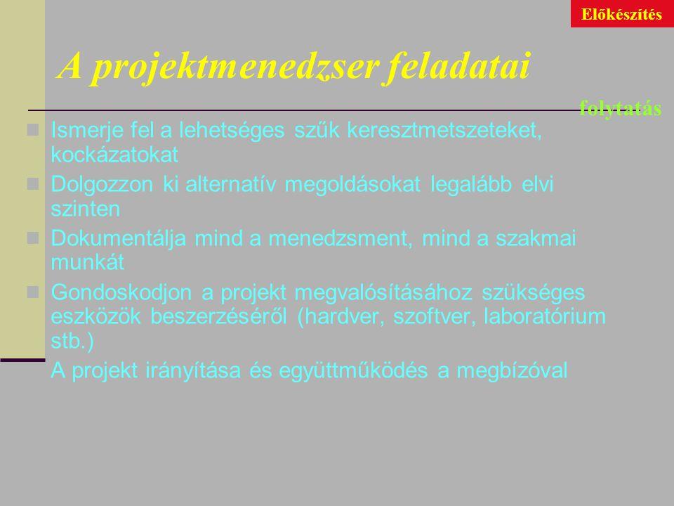 A projektmenedzser feladatai