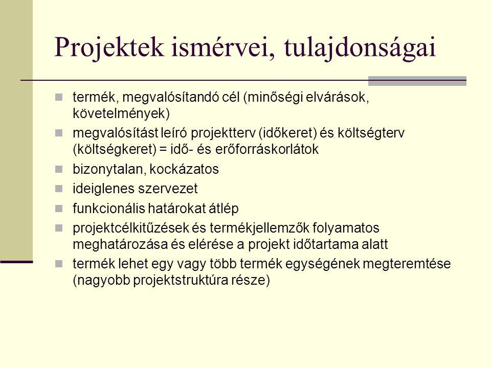 Projektek ismérvei, tulajdonságai