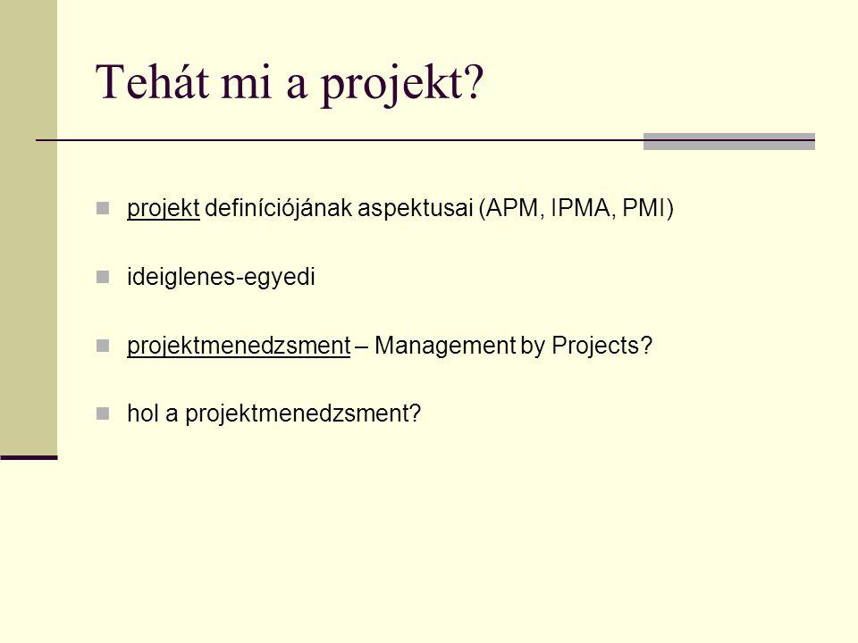 Tehát mi a projekt projekt definíciójának aspektusai (APM, IPMA, PMI)
