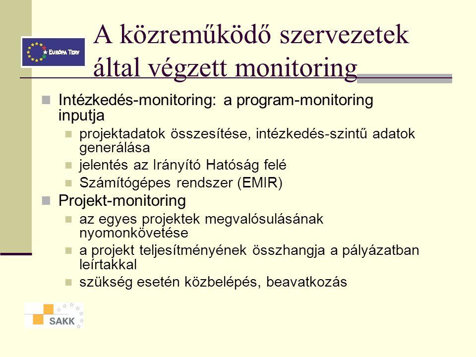 A közreműködő szervezetek által végzett monitoring