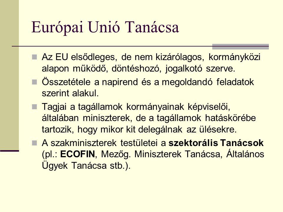 Európai Unió Tanácsa Az EU elsődleges, de nem kizárólagos, kormányközi alapon működő, döntéshozó, jogalkotó szerve.