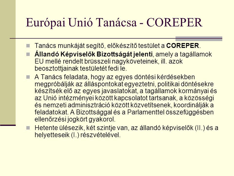 Európai Unió Tanácsa - COREPER