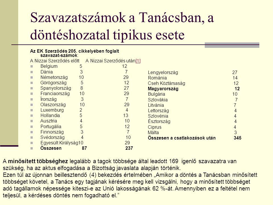 Szavazatszámok a Tanácsban, a döntéshozatal tipikus esete