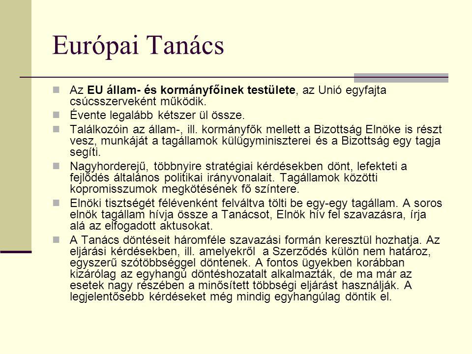Európai Tanács Az EU állam- és kormányfőinek testülete, az Unió egyfajta csúcsszerveként működik. Évente legalább kétszer ül össze.
