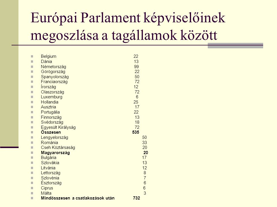 Európai Parlament képviselőinek megoszlása a tagállamok között