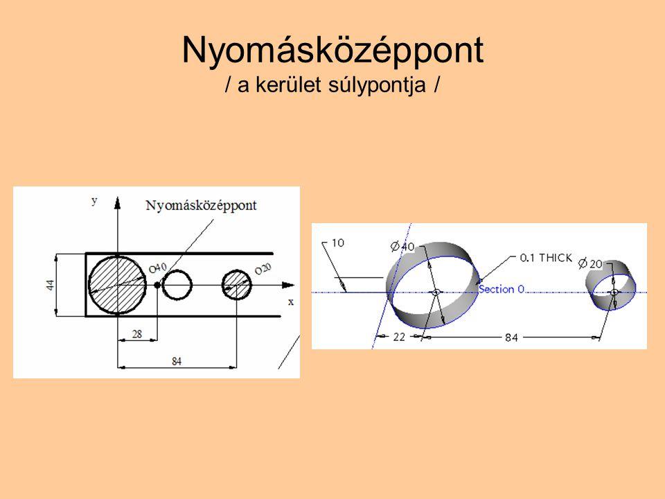 Nyomásközéppont / a kerület súlypontja /