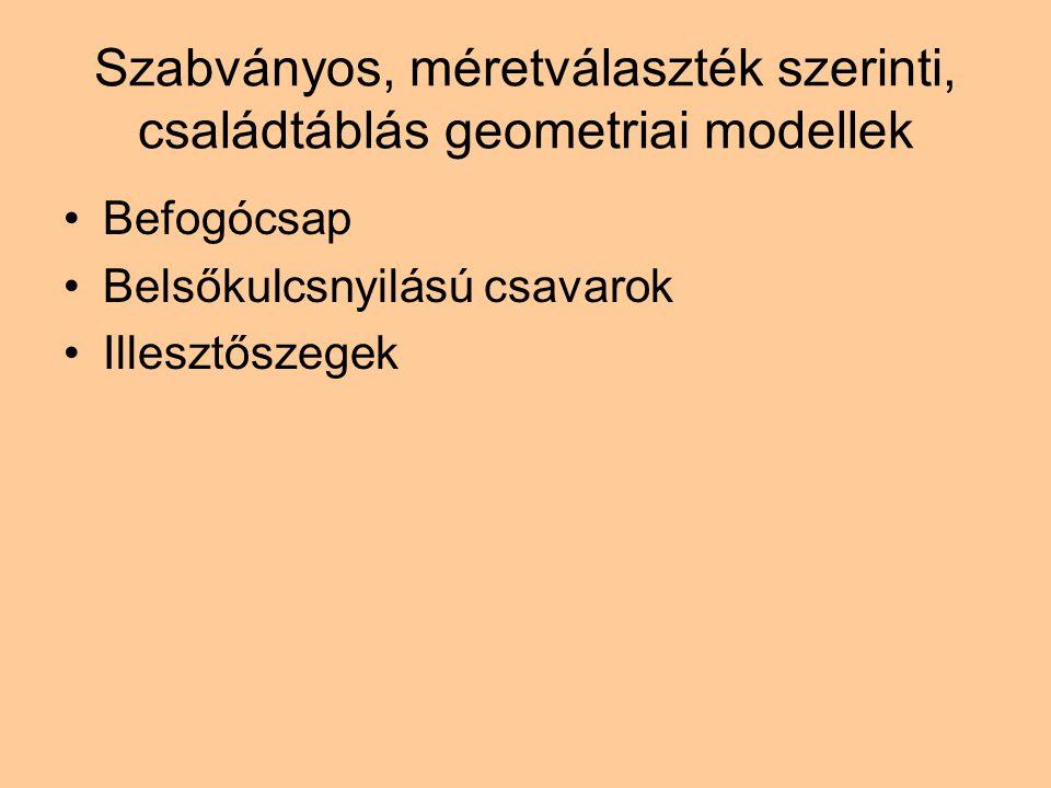Szabványos, méretválaszték szerinti, családtáblás geometriai modellek