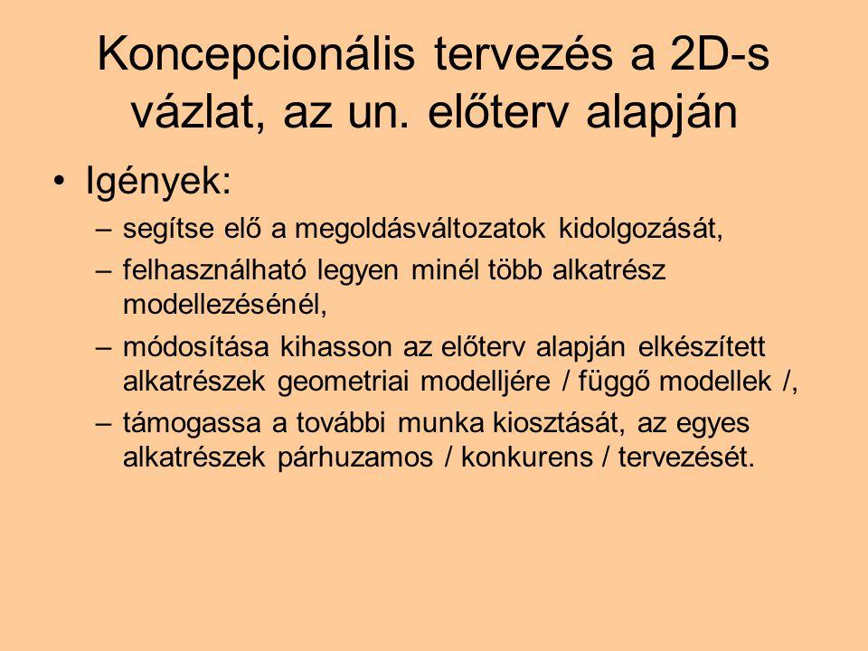 Koncepcionális tervezés a 2D-s vázlat, az un. előterv alapján