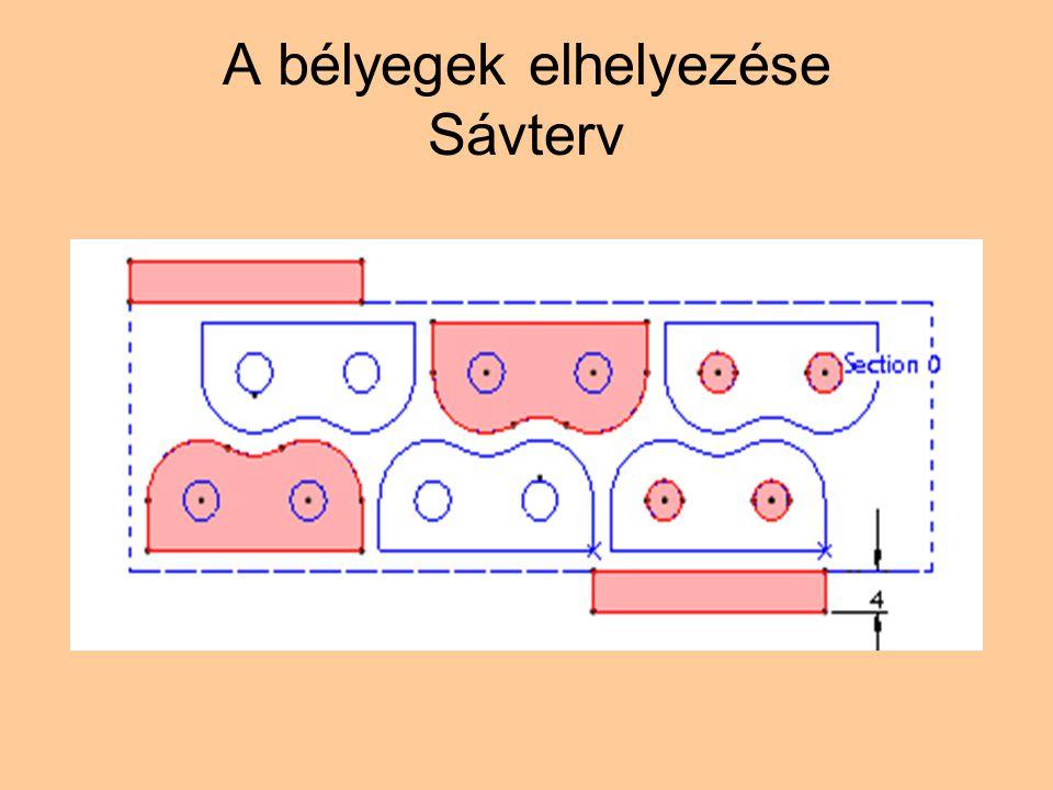A bélyegek elhelyezése Sávterv