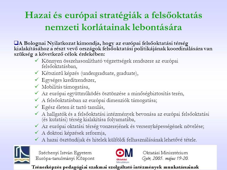 Hazai és európai stratégiák a felsőoktatás nemzeti korlátainak lebontására