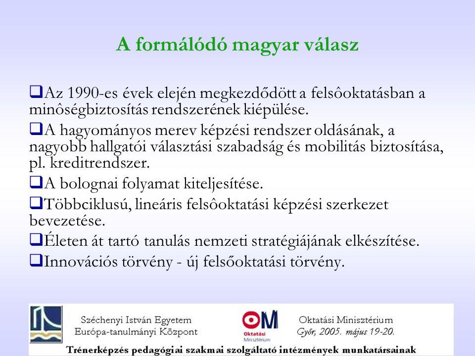 A formálódó magyar válasz