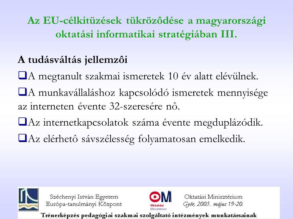 Az EU-célkitüzések tükrözôdése a magyarországi oktatási informatikai stratégiában III.