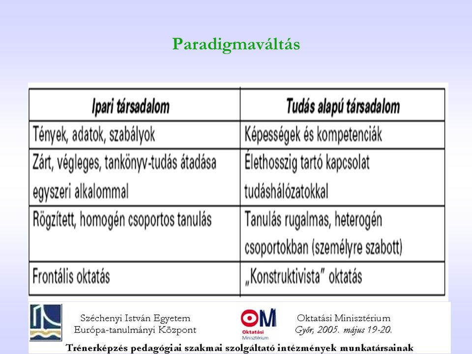 Paradigmaváltás