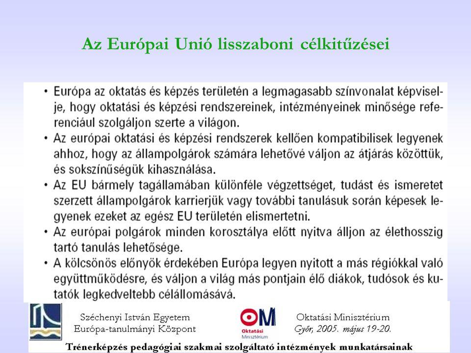 Az Európai Unió lisszaboni célkitűzései