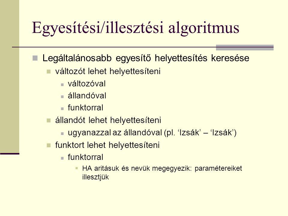 Egyesítési/illesztési algoritmus