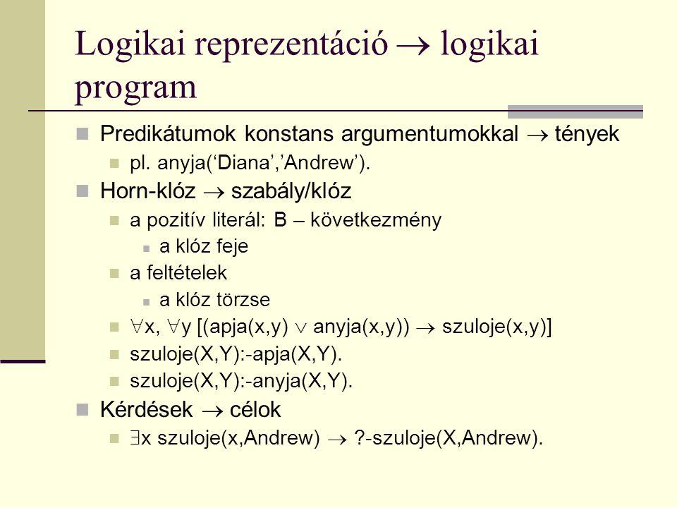 Logikai reprezentáció  logikai program