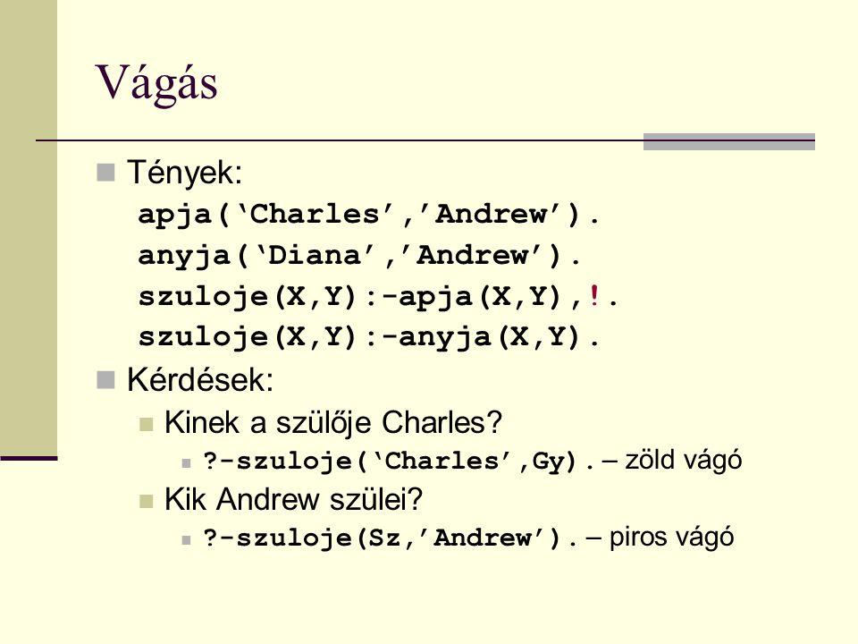 Vágás Tények: Kérdések: apja('Charles','Andrew').