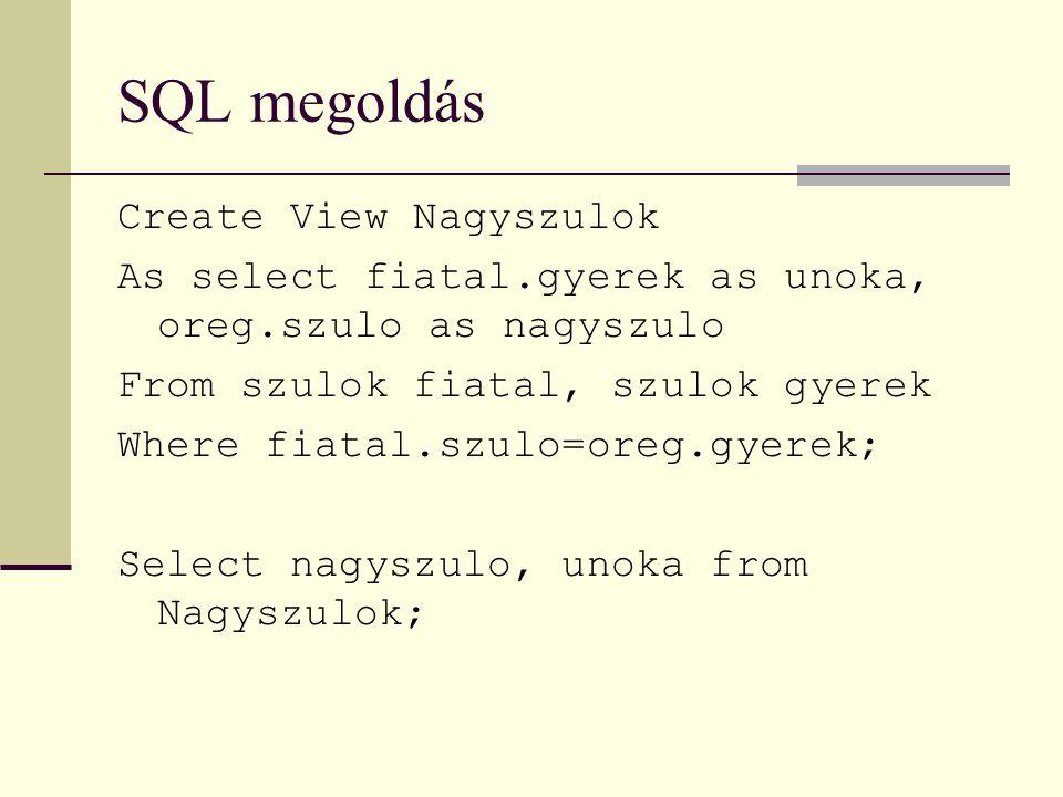 SQL megoldás Create View Nagyszulok