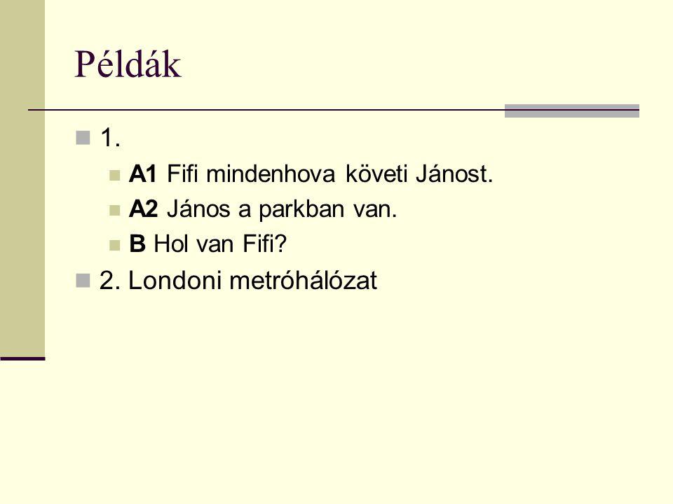 Példák 1. 2. Londoni metróhálózat A1 Fifi mindenhova követi Jánost.