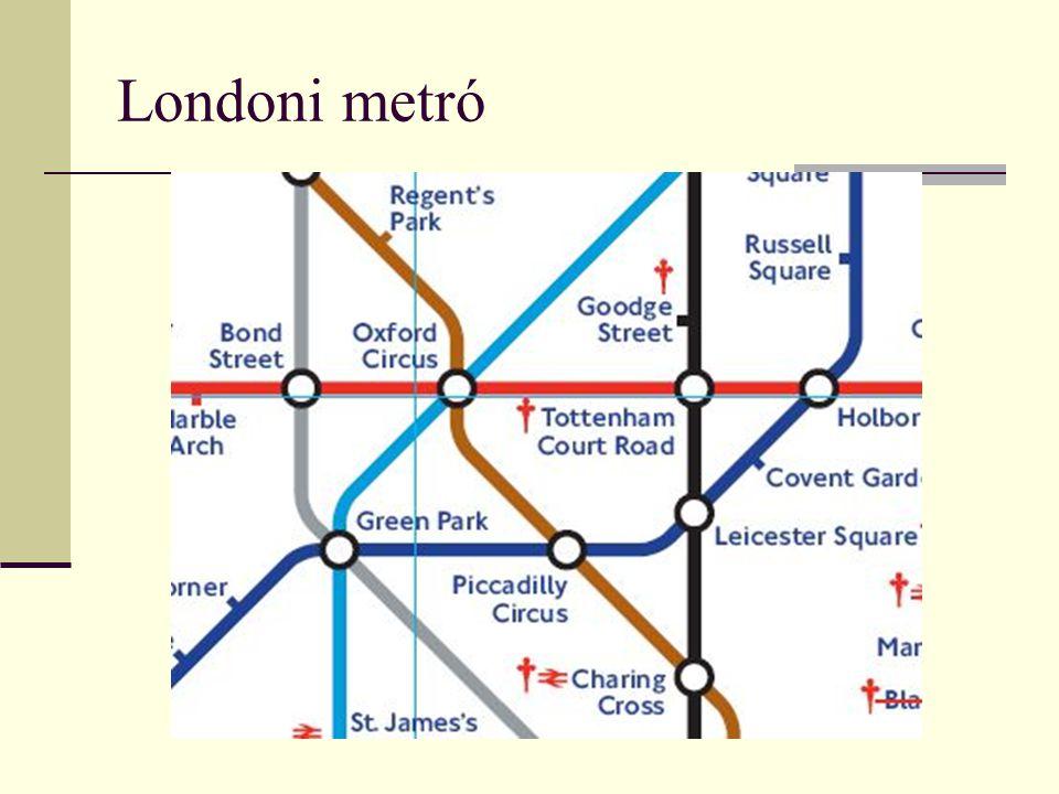 Londoni metró