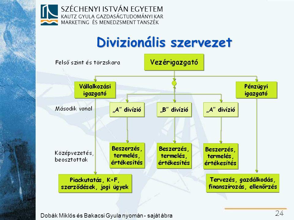 Többdimenziós szervezetek