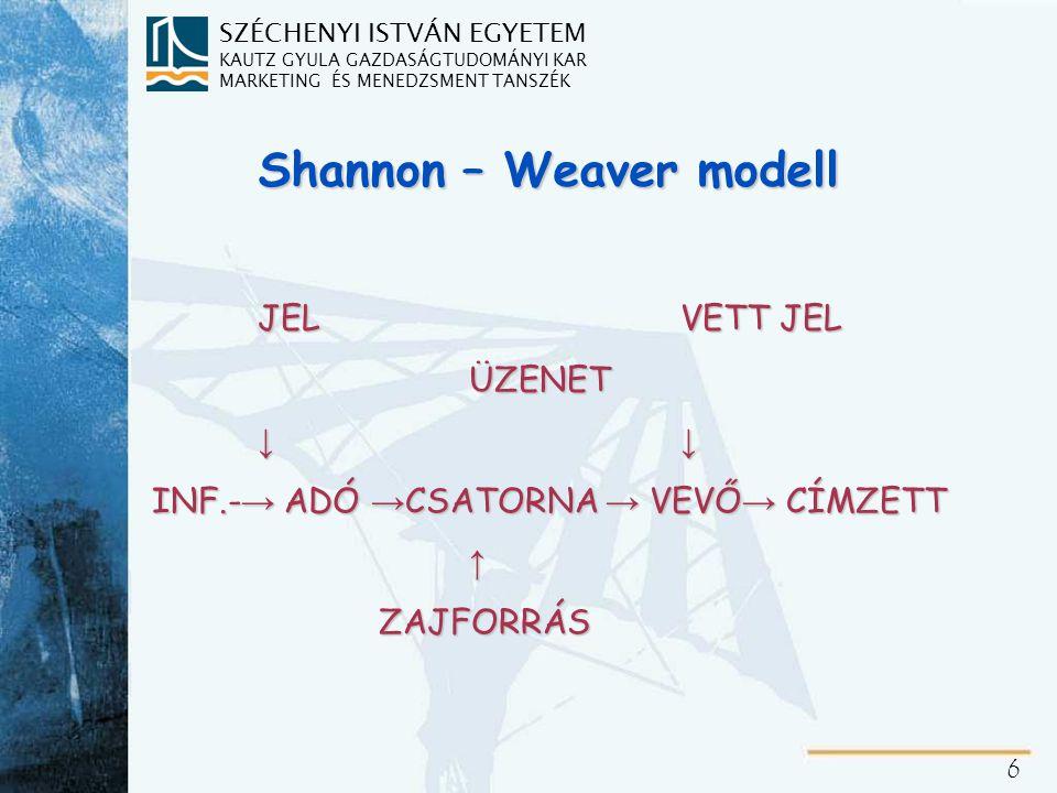 A kommunikáció 2 axiómája (Watzlavik és Beavin-Jackson)