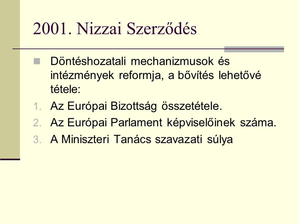 2001. Nizzai Szerződés Döntéshozatali mechanizmusok és intézmények reformja, a bővítés lehetővé tétele: