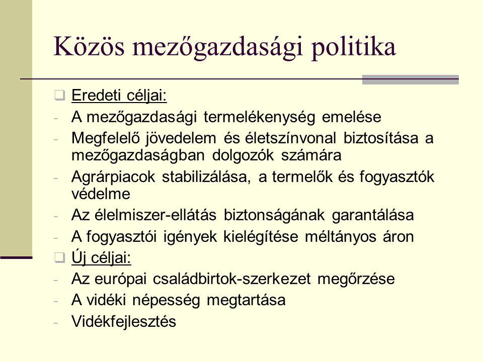 Közös mezőgazdasági politika