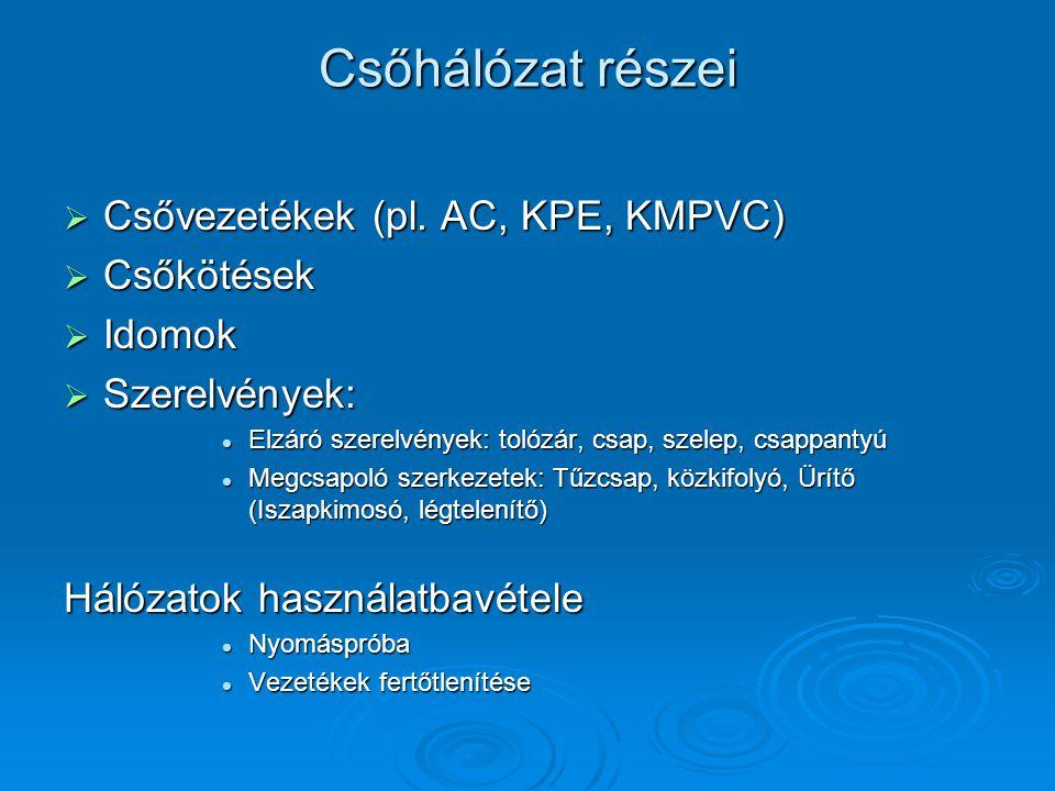Csőhálózat részei Csővezetékek (pl. AC, KPE, KMPVC) Csőkötések Idomok