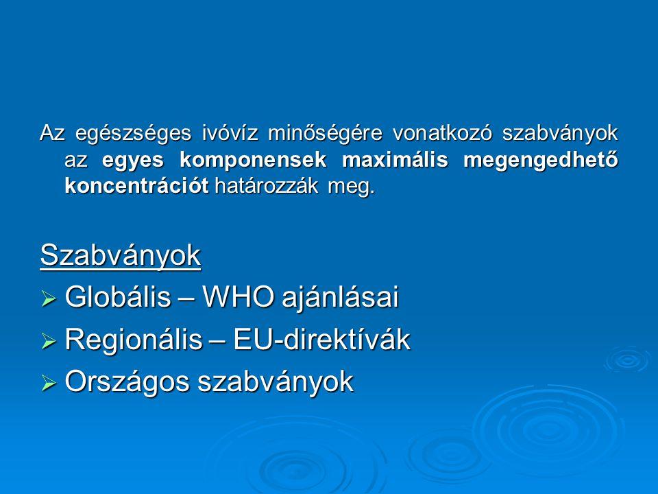 Globális – WHO ajánlásai Regionális – EU-direktívák