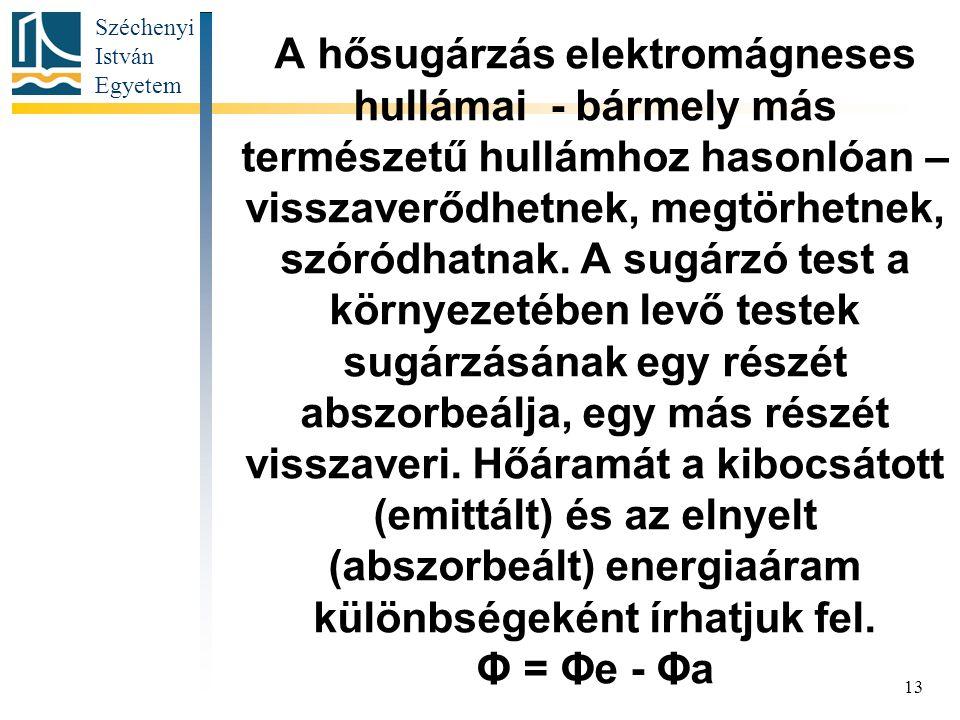 A hősugárzás elektromágneses hullámai - bármely más természetű hullámhoz hasonlóan – visszaverődhetnek, megtörhetnek, szóródhatnak.