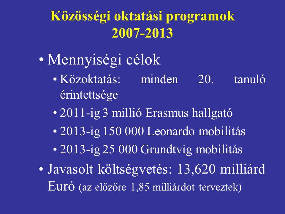Közösségi oktatási programok 2007-2013