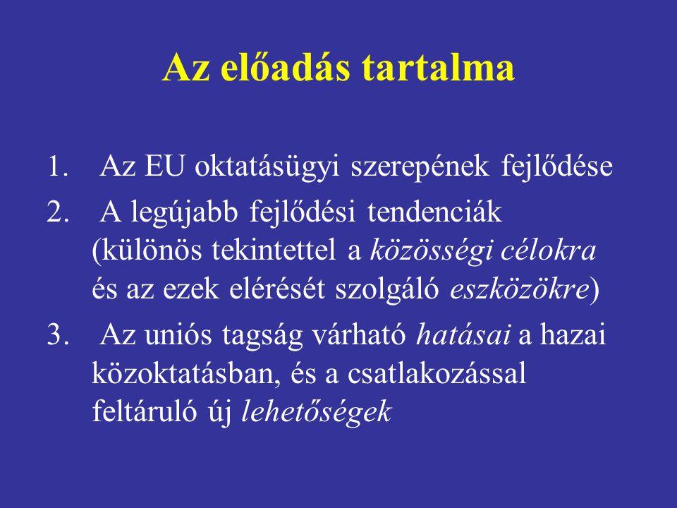 Az előadás tartalma Az EU oktatásügyi szerepének fejlődése.